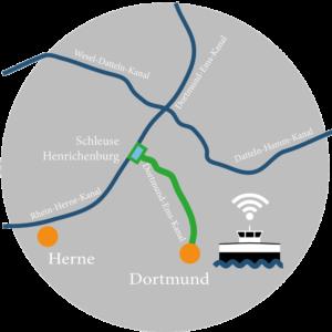 Henrichenburg, DEK, autonom