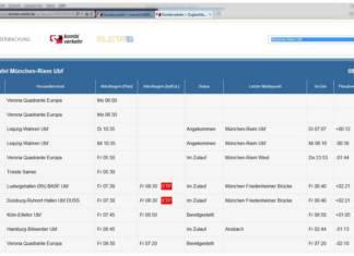 Kombiverkehr informiert die Kunden künftig in Echtzeit über Verschiebungen beim Zugverkehr